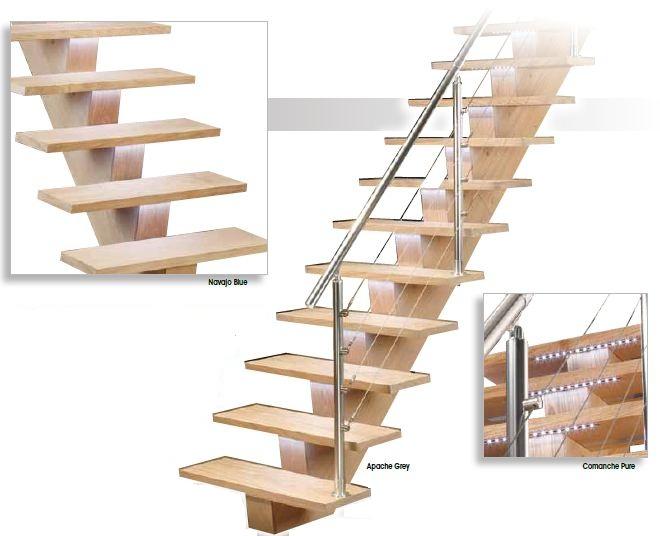 Bouwpakket trappen
